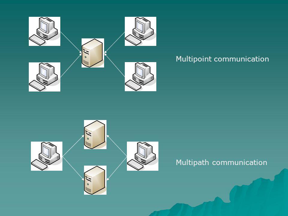Multipoint communication Multipath communication