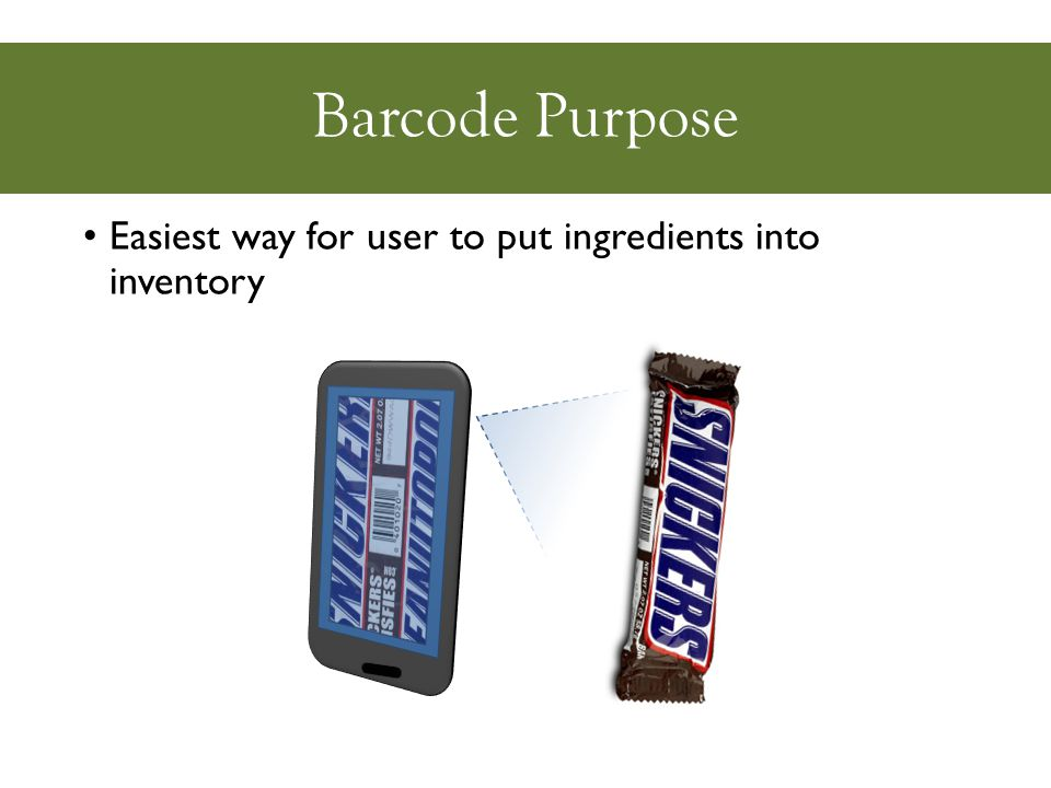 Barcode Purpose Easiest way for user to put ingredients into inventory