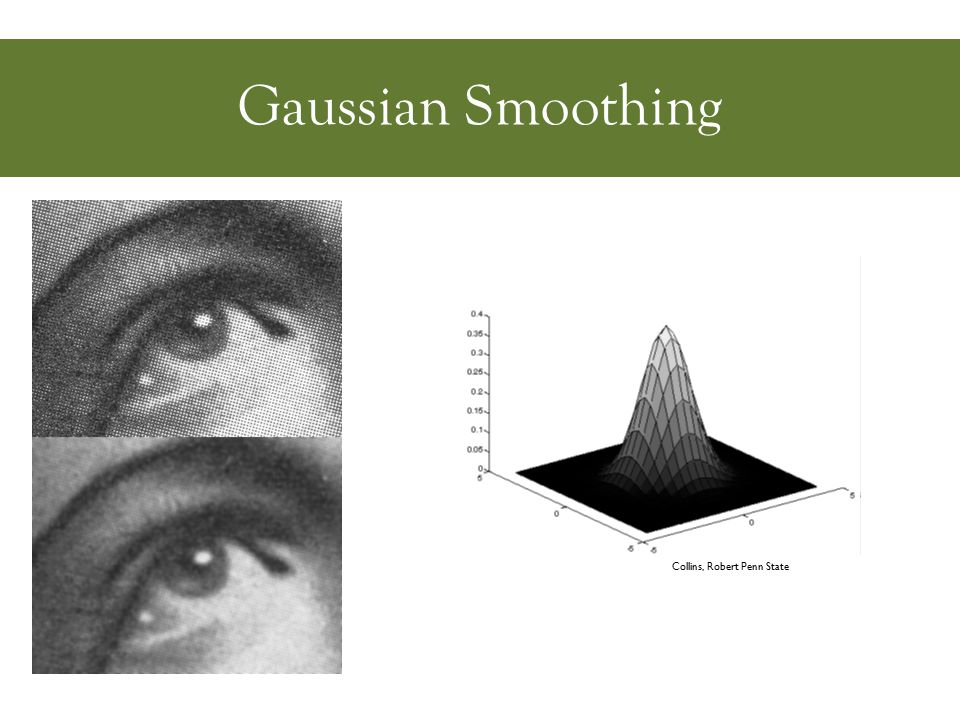 Gaussian Smoothing Collins, Robert Penn State