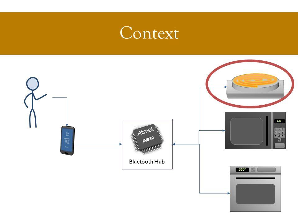 Context Bluetooth Hub 123 456 789 0
