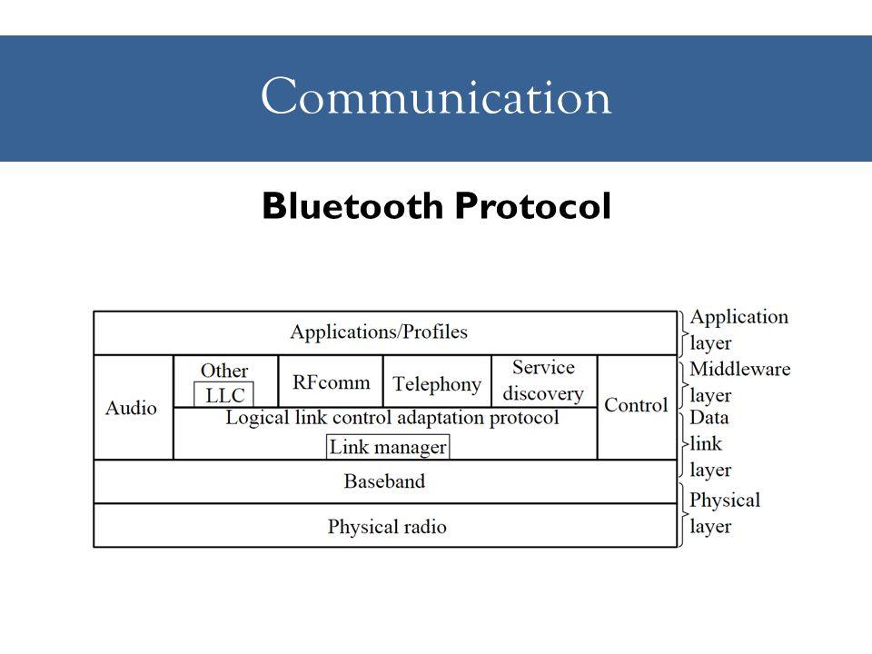 Communication Bluetooth Protocol