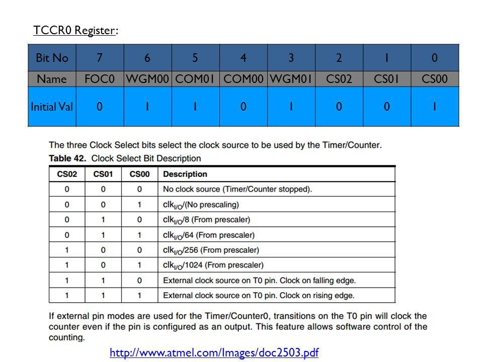 Bit No76543210 NameFOC0WGM00COM01COM00WGM01CS02CS01CS00 Initial Val01101001 TCCR0 Register: http://www.atmel.com/Images/doc2503.pdf