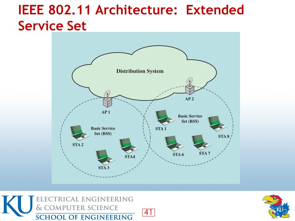 41 IEEE 802.11 Architecture: Extended Service Set