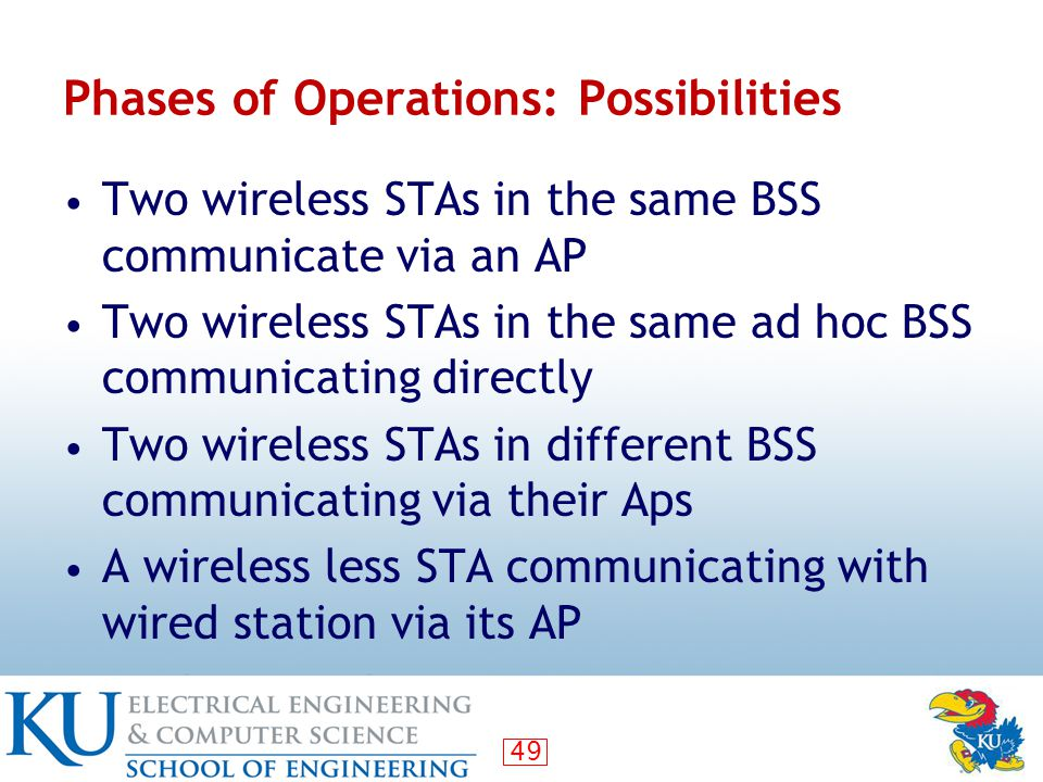 49 Phases of Operations: Possibilities Two wireless STAs in the same BSS communicate via an AP Two wireless STAs in the same ad hoc BSS communicating directly Two wireless STAs in different BSS communicating via their Aps A wireless less STA communicating with wired station via its AP
