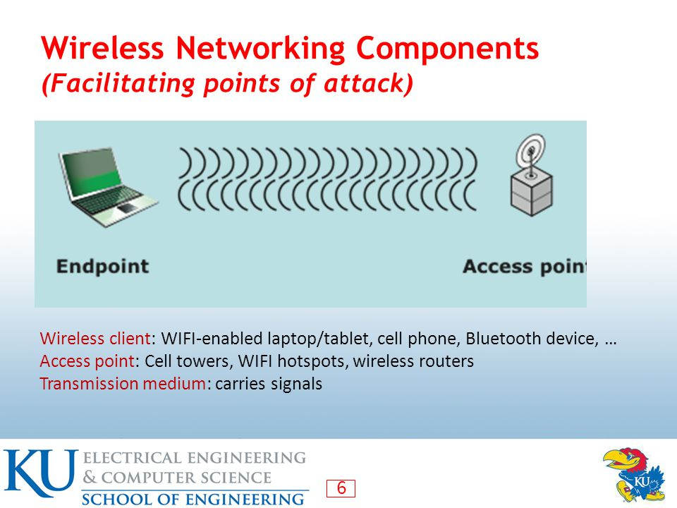 6 Wireless Networking Components (Facilitating points of attack) Wireless client: WIFI-enabled laptop/tablet, cell phone, Bluetooth device, … Access point: Cell towers, WIFI hotspots, wireless routers Transmission medium: carries signals