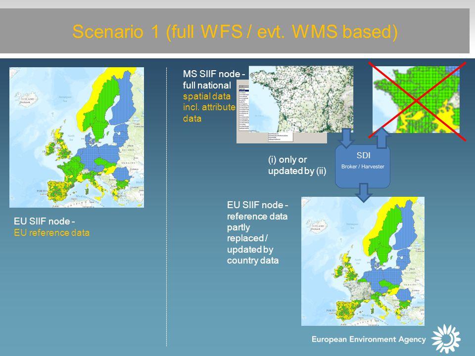 Scenario 1 (full WFS / evt.