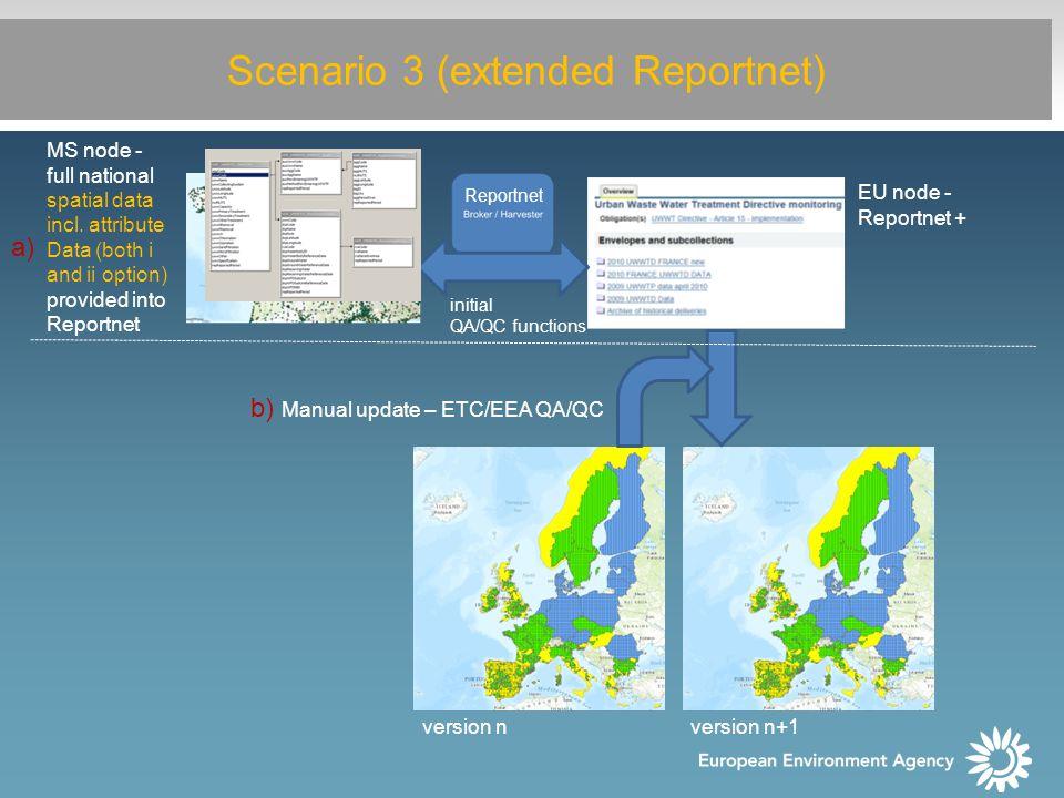 Scenario 3 (extended Reportnet) a) version n version n+1 b) Manual update – ETC/EEA QA/QC EU node - Reportnet + MS node - full national spatial data incl.