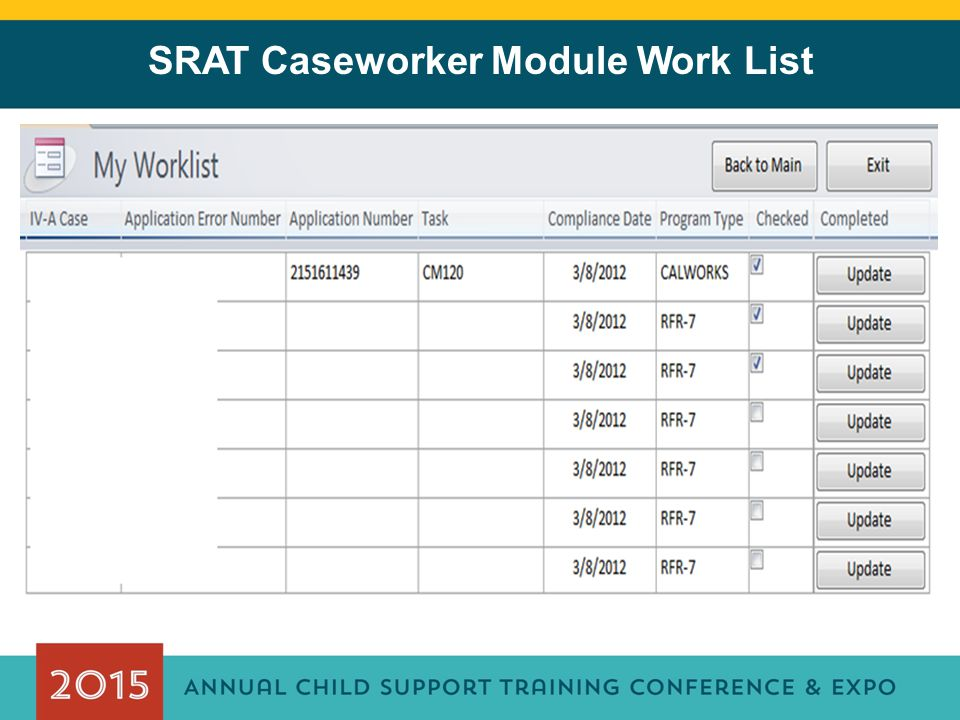 SRAT Caseworker Module Work List Click here to add text. ■Click to edit Master text styles ✷ Second level Third level