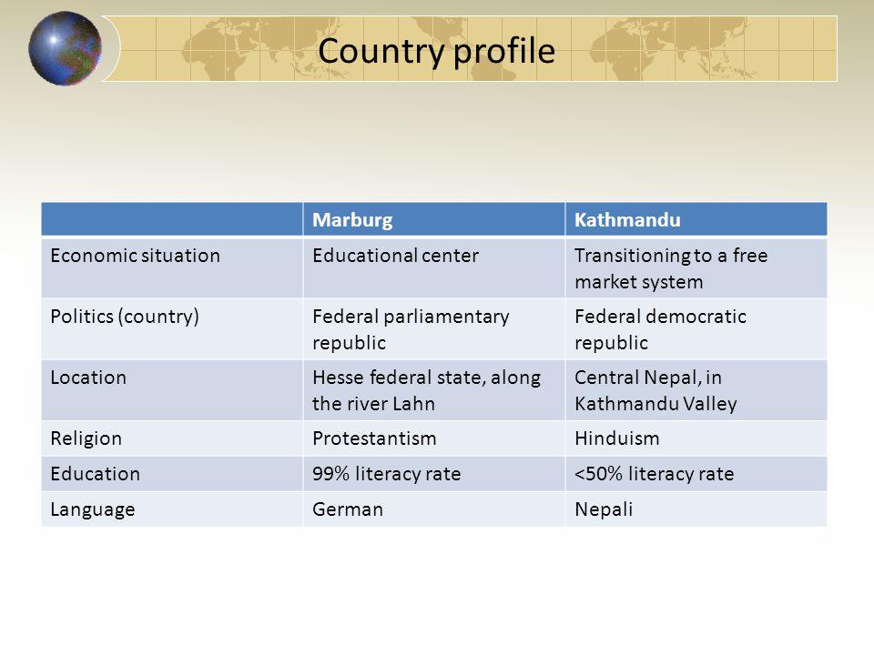 Sources http://manaslutrailrace.org/wp-content/uploads/2011/11/Kathmandu-Durbar- Square-Nepal.jpeg http://manaslutrailrace.org/wp-content/uploads/2011/11/Kathmandu-Durbar- Square-Nepal.jpeg http://jcdickerson.files.wordpress.com/2011/10/proper-handshake.jpg http://1.bp.blogspot.com/_ToxV5FP7kkk/TFDAjoLsIGI/AAAAAAAABOo/xvC- iNoeNlE/s1600/contract.jpg http://1.bp.blogspot.com/_ToxV5FP7kkk/TFDAjoLsIGI/AAAAAAAABOo/xvC- iNoeNlE/s1600/contract.jpg http://img.protothema.gr/551ED20138C3A072F4A8E0ACD67E99CB.jpg http://www.smartprepindia.com/wp- content/uploads/2012/01/iStock_000012298476Medium.jpg http://www.smartprepindia.com/wp- content/uploads/2012/01/iStock_000012298476Medium.jpg http://2.bp.blogspot.com/- 1Lk35uHDvlY/TvJSzES5tdI/AAAAAAAADo0/isvRiqyzLUk/s1600/global+handshake_la rge.jpg http://2.bp.blogspot.com/- 1Lk35uHDvlY/TvJSzES5tdI/AAAAAAAADo0/isvRiqyzLUk/s1600/global+handshake_la rge.jpg