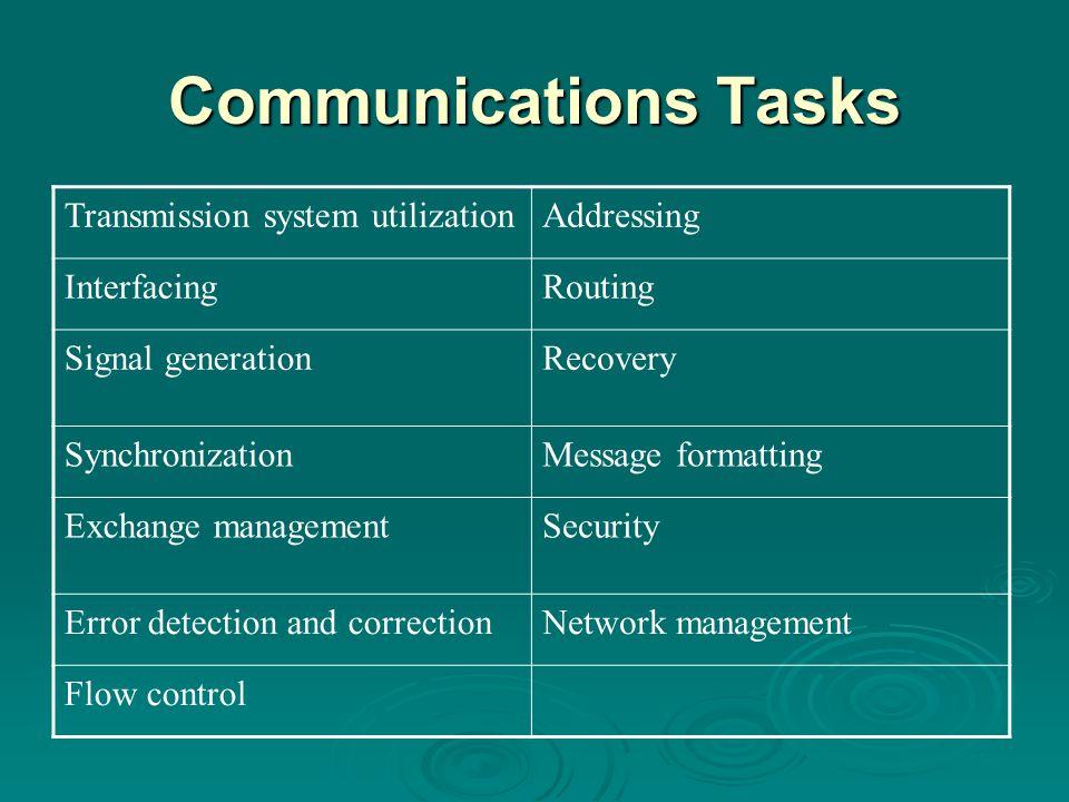 Communications Tasks Transmission system utilizationAddressing InterfacingRouting Signal generationRecovery SynchronizationMessage formatting Exchange