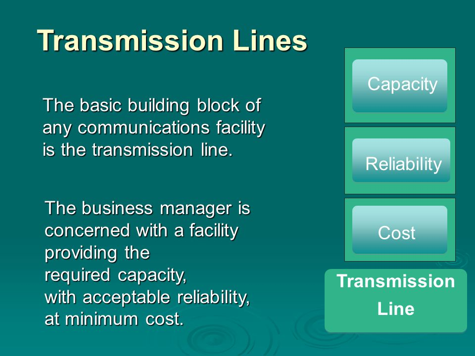 The basic building block of any communications facility is the transmission line. The business manager is concerned with a facility providing the requ