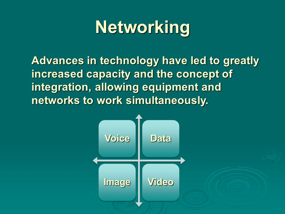 Networking VoiceData ImageVideo Advances in technology have led to greatly increased capacity and the concept of integration, allowing equipment and n