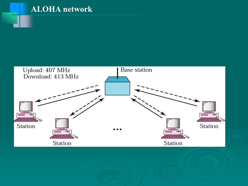 ALOHA network