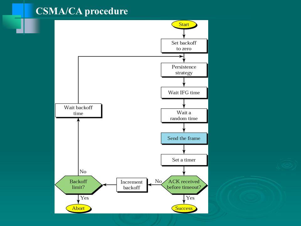 CSMA/CA procedure