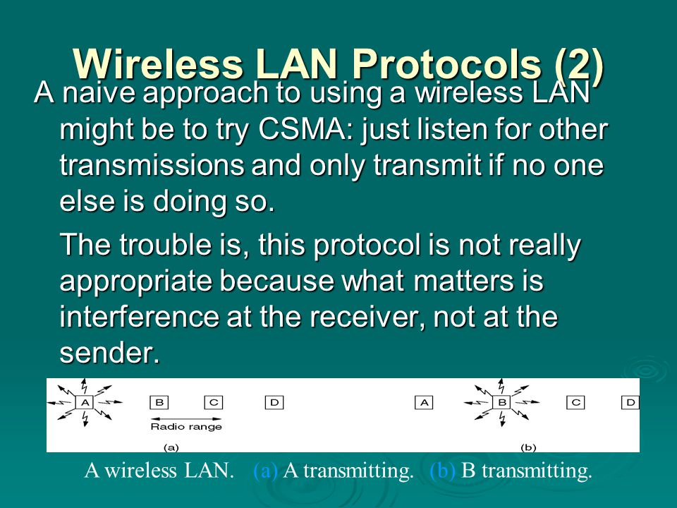 Wireless LAN Protocols (2) A naive approach to using a wireless LAN might be to try CSMA: just listen for other transmissions and only transmit if no