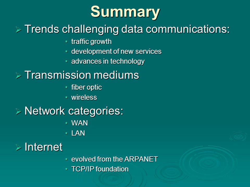 Summary  Trends challenging data communications: traffic growthtraffic growth development of new servicesdevelopment of new services advances in tech