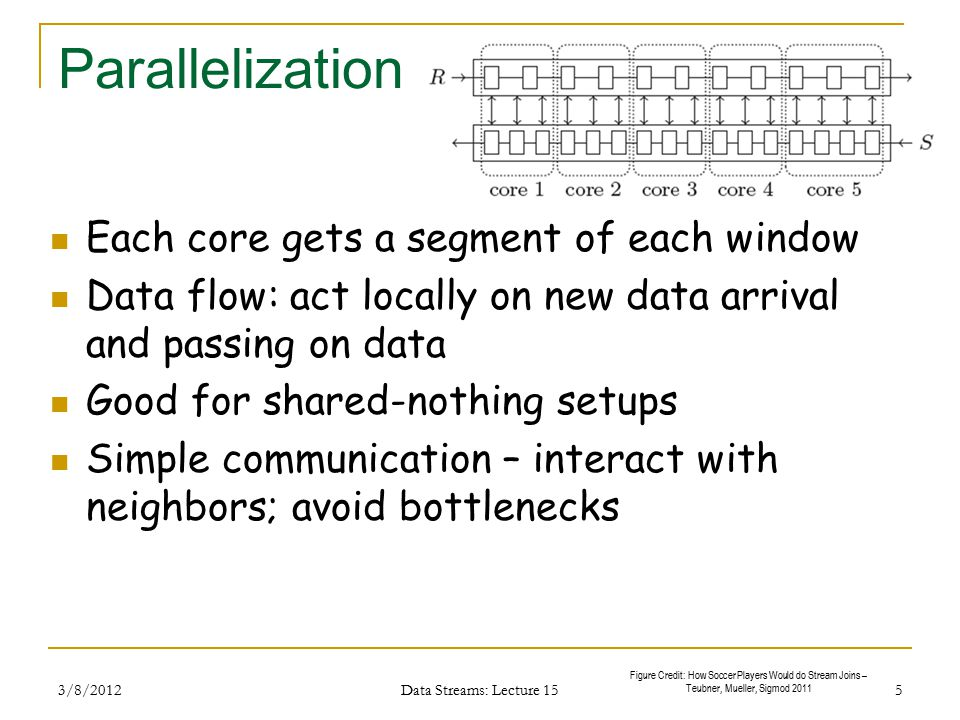 Parallelization Each core gets a segment of each window Data flow: act locally on new data arrival and passing on data Good for shared-nothing setups Simple communication – interact with neighbors; avoid bottlenecks 3/8/2012 Data Streams: Lecture 15 5 Figure Credit: How Soccer Players Would do Stream Joins – Teubner, Mueller, Sigmod 2011