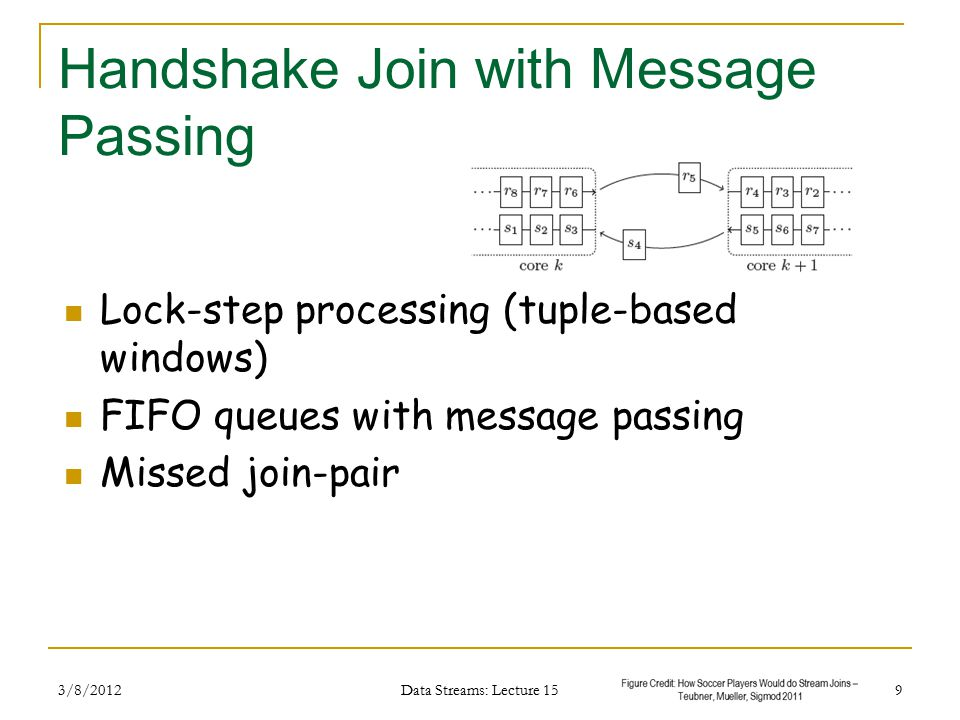 Handshake Join with Message Passing Lock-step processing (tuple-based windows) FIFO queues with message passing Missed join-pair 3/8/2012 Data Streams: Lecture 15 9