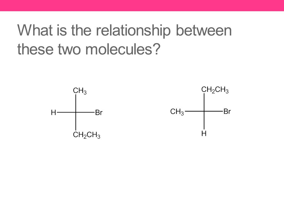 What is the relationship between these two molecules