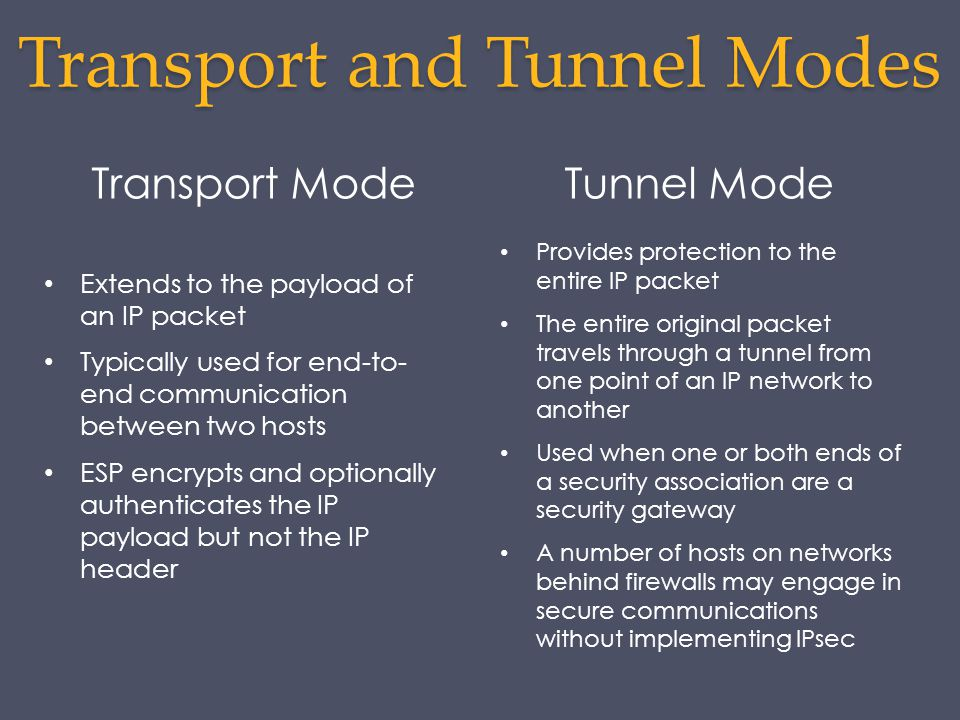 Transport and Tunnel Modes Transport ModeTunnel Mode Extends to the payload of an IP packet Typically used for end-to- end communication between two h