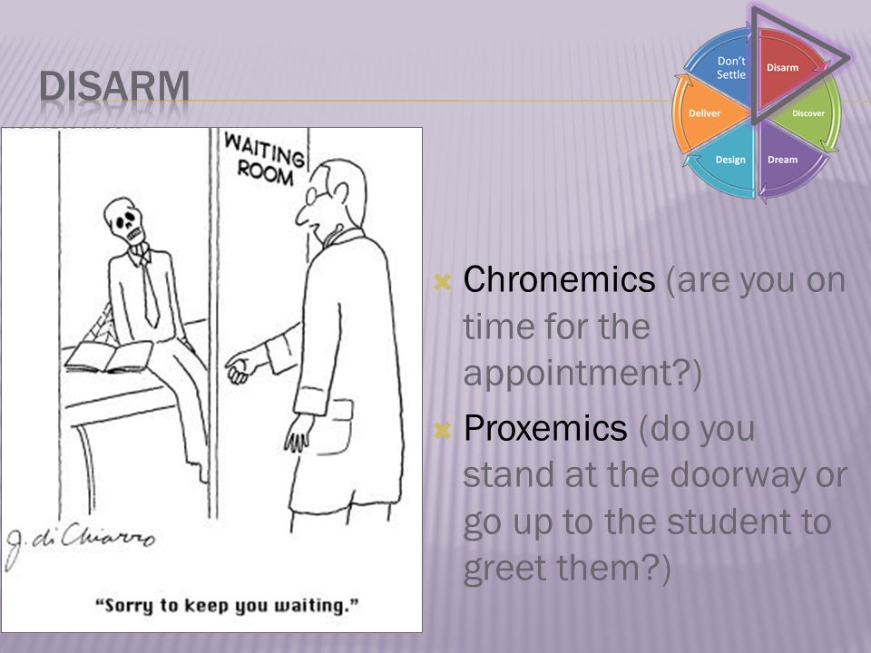  Chronemics (are you on time for the appointment )  Proxemics (do you stand at the doorway or go up to the student to greet them )