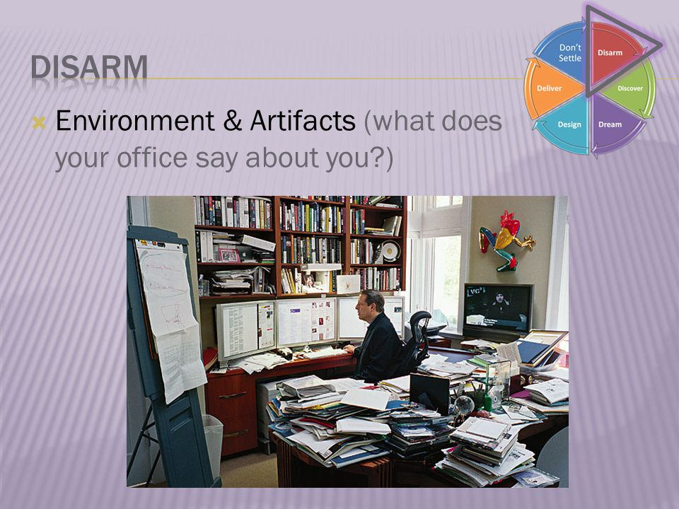  Environment & Artifacts (what does your office say about you )
