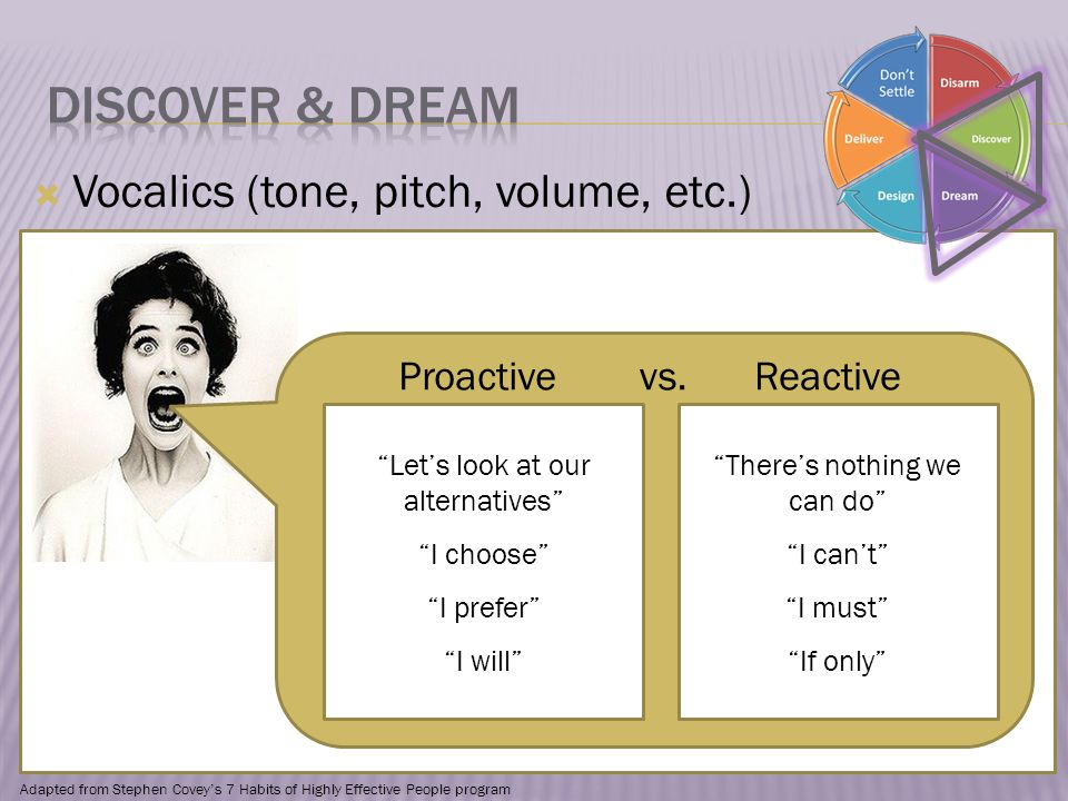 Proactivevs.Reactive  Vocalics (tone, pitch, volume, etc.) There's nothing we can do I can't I must If only Let's look at our alternatives I choose I prefer I will Adapted from Stephen Covey's 7 Habits of Highly Effective People program