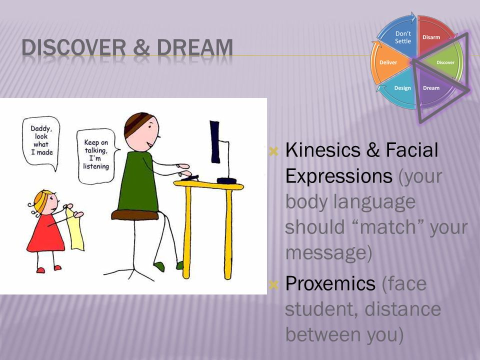  Kinesics & Facial Expressions (your body language should match your message)  Proxemics (face student, distance between you)