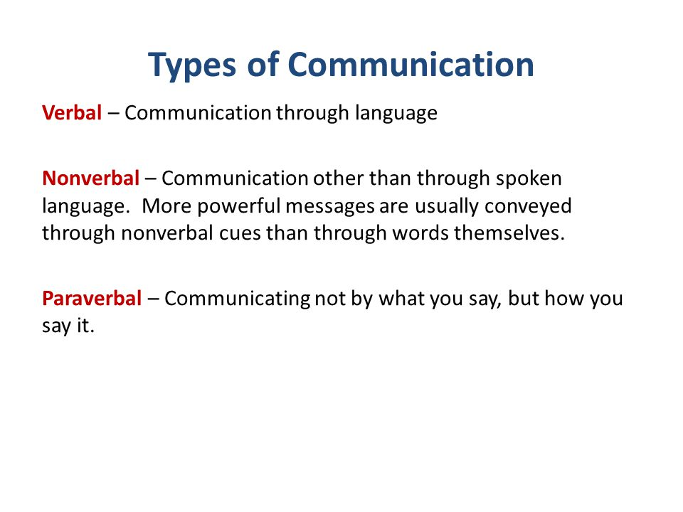 Types of Communication Verbal – Communication through language Nonverbal – Communication other than through spoken language. More powerful messages ar