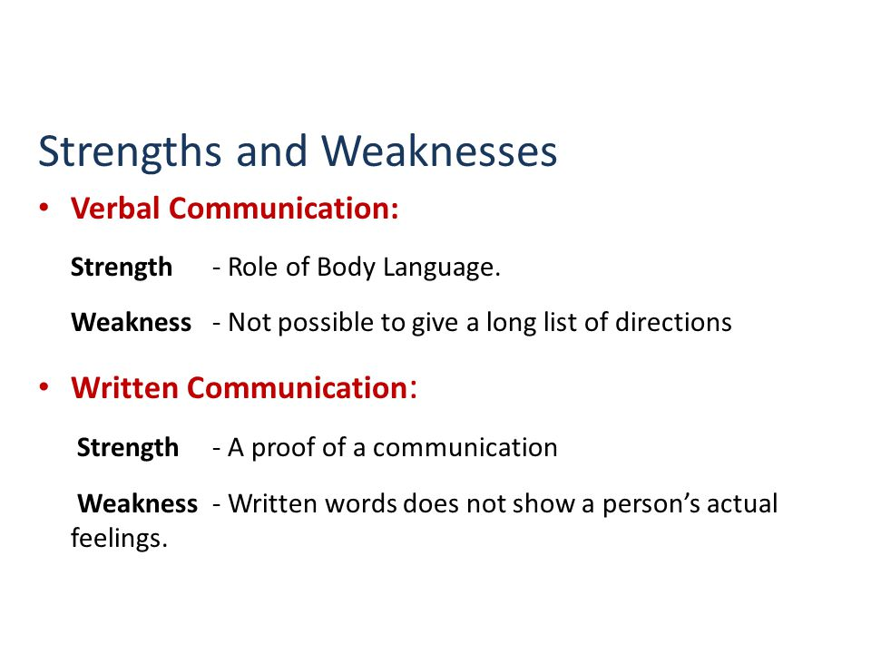 Strengths and Weaknesses Verbal Communication: Strength- Role of Body Language. Weakness- Not possible to give a long list of directions Written Commu