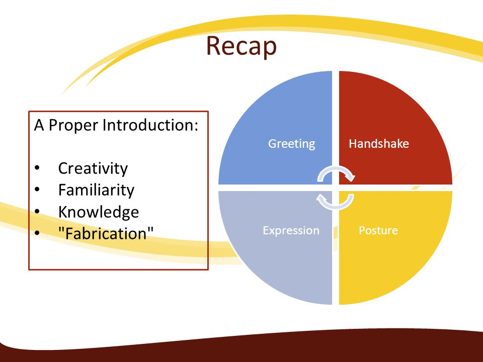 Recap GreetingHandshake Posture Expression A Proper Introduction: Creativity Familiarity Knowledge Fabrication