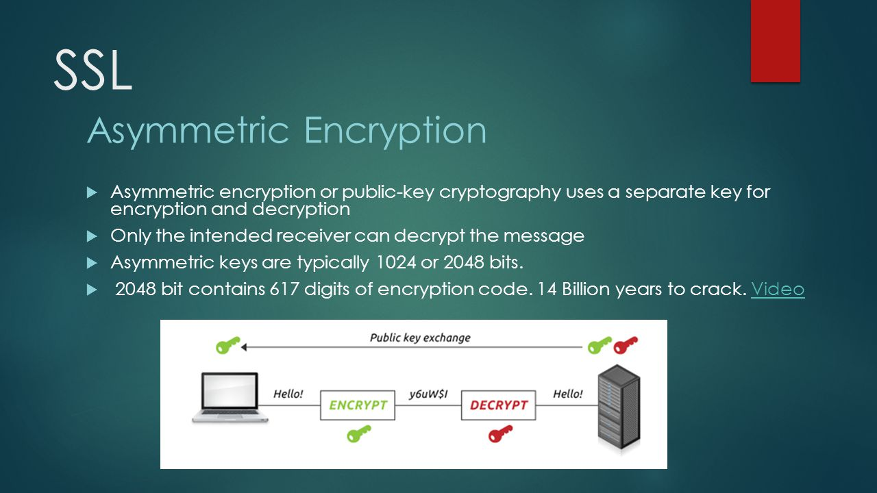 Encryption ssl and certificates by joshua cox and rachael mead 6 ssl asymmetric xflitez Images