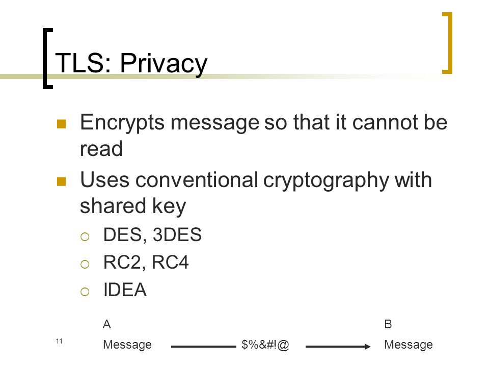 11 TLS: Privacy Encrypts message so that it cannot be read Uses conventional cryptography with shared key  DES, 3DES  RC2, RC4  IDEA A Message B $%&#!@