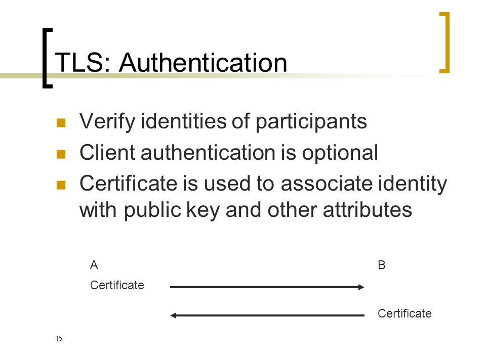 15 TLS: Authentication Verify identities of participants Client authentication is optional Certificate is used to associate identity with public key and other attributes A Certificate B