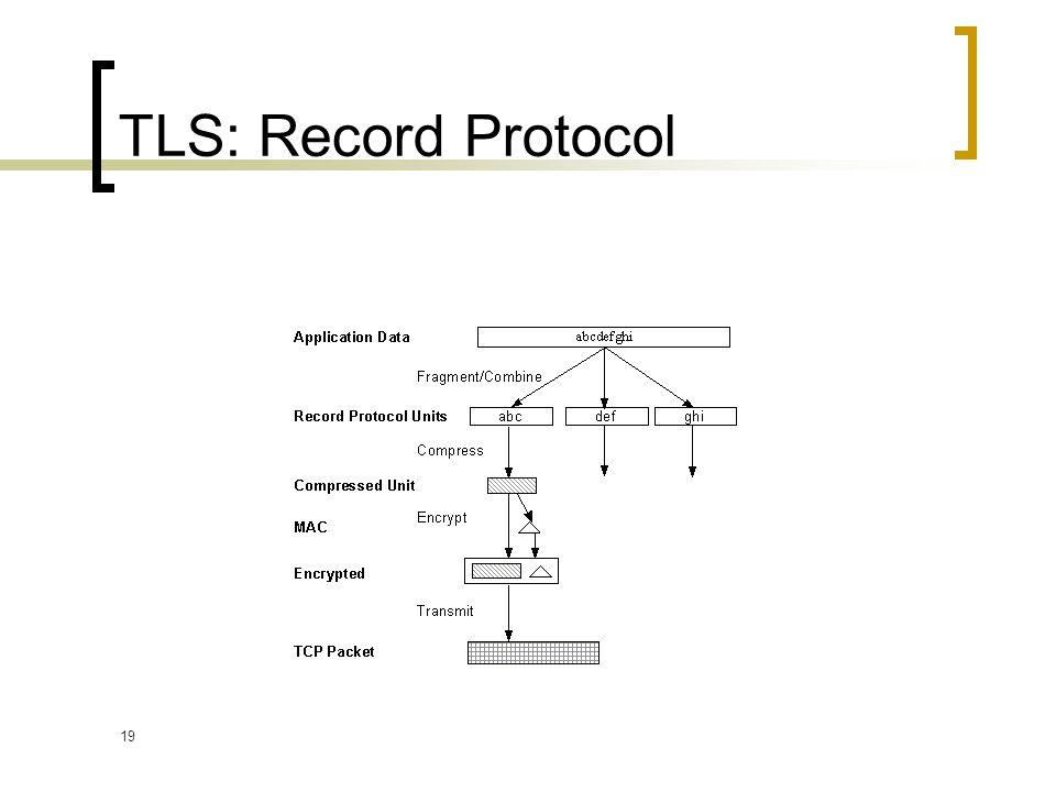 19 TLS: Record Protocol