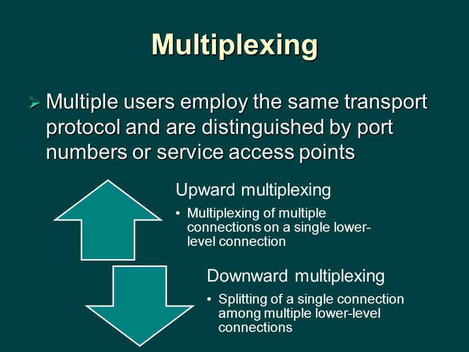 Multiplexing  Multiple users employ the same transport protocol and are distinguished by port numbers or service access points Upward multiplexing Multiplexing of multiple connections on a single lower- level connection Downward multiplexing Splitting of a single connection among multiple lower-level connections