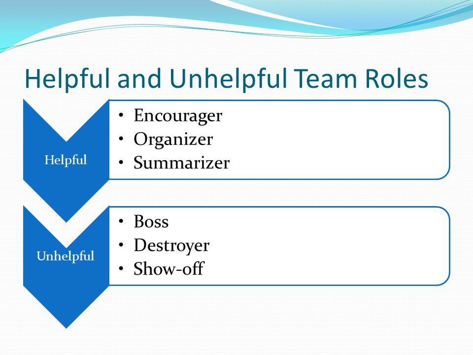 Helpful and Unhelpful Team Roles Helpful Encourager Organizer Summarizer Unhelpful Boss Destroyer Show-off