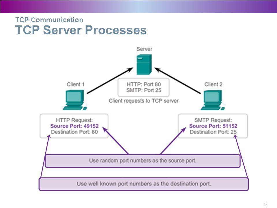 13 TCP Communication TCP Server Processes
