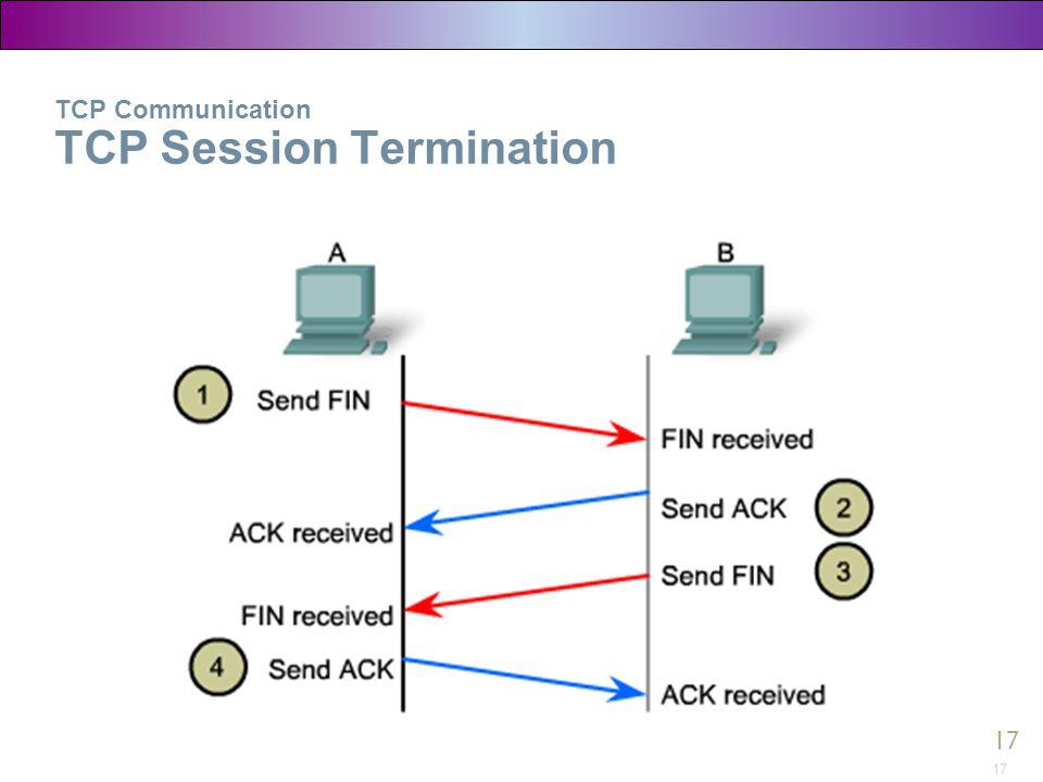 17 TCP Communication TCP Session Termination