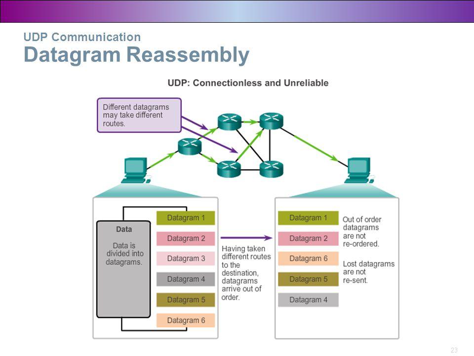 23 UDP Communication Datagram Reassembly