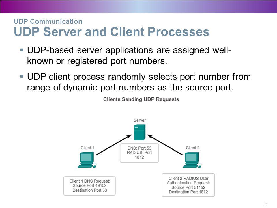 24 UDP Communication UDP Server and Client Processes  UDP-based server applications are assigned well- known or registered port numbers.  UDP client