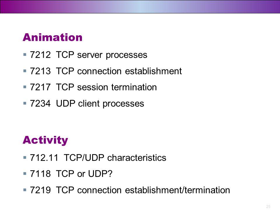 25 Animation  7212 TCP server processes  7213 TCP connection establishment  7217 TCP session termination  7234 UDP client processes Activity  712