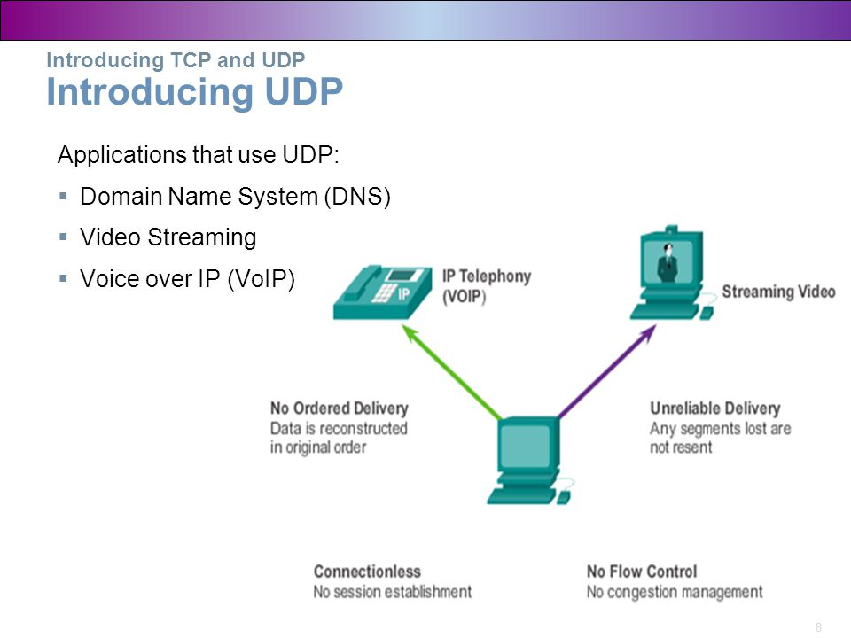 8 Introducing TCP and UDP Introducing UDP Applications that use UDP:  Domain Name System (DNS)  Video Streaming  Voice over IP (VoIP)