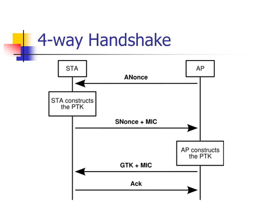 4-way Handshake