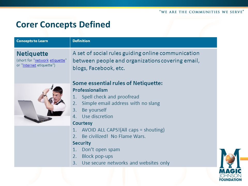 Corer Concepts Defined Concepts to LearnDefinition Netiquette (short for network etiquette or Internet etiquette )networketiquetteInternet A set of social rules guiding online communication between people and organizations covering email, blogs, Facebook, etc.