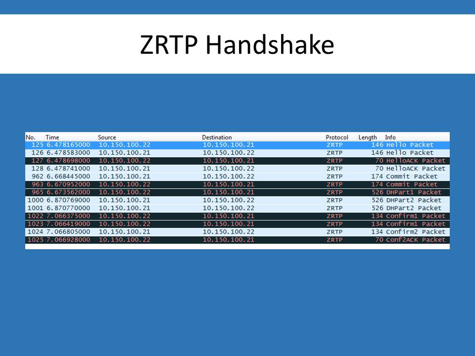 ZRTP Handshake