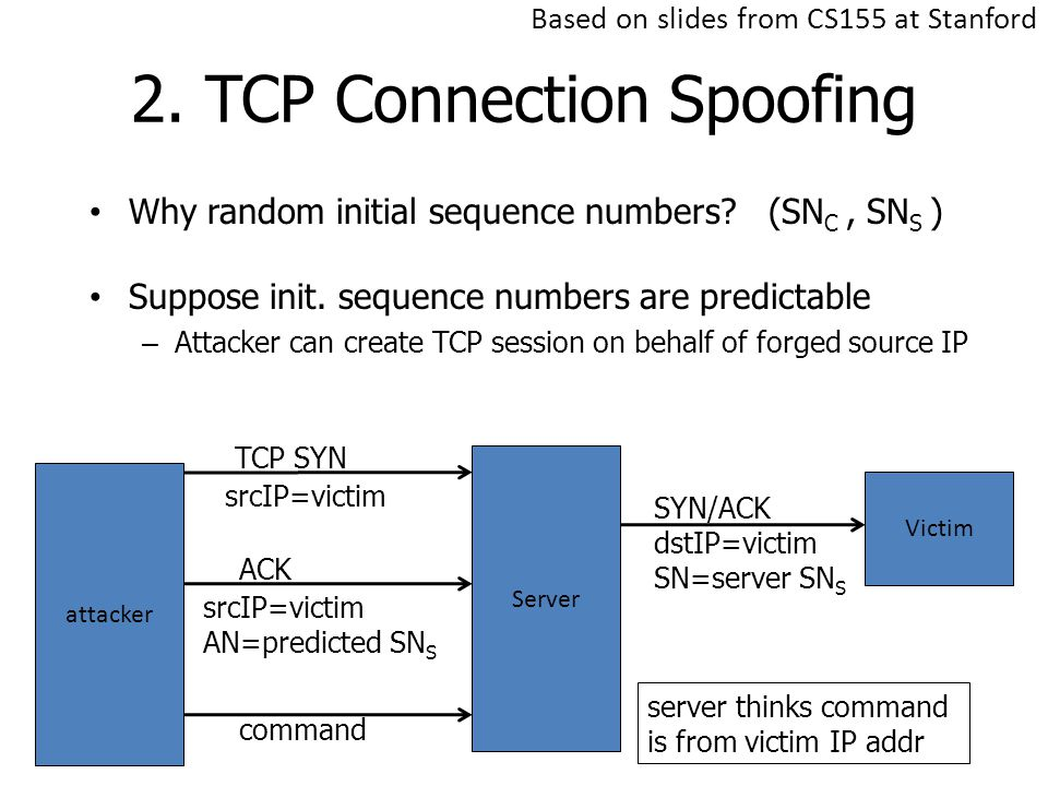 2. TCP Connection Spoofing Why random initial sequence numbers.