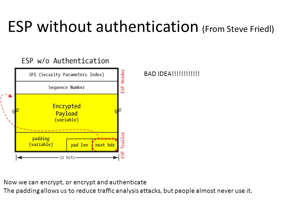 ESP without authentication (From Steve Friedl) BAD IDEA!!!!!!!!!!!.