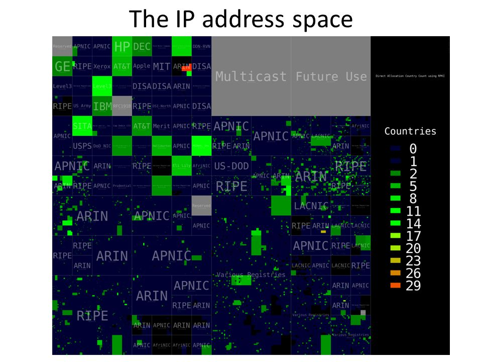 The IP address space