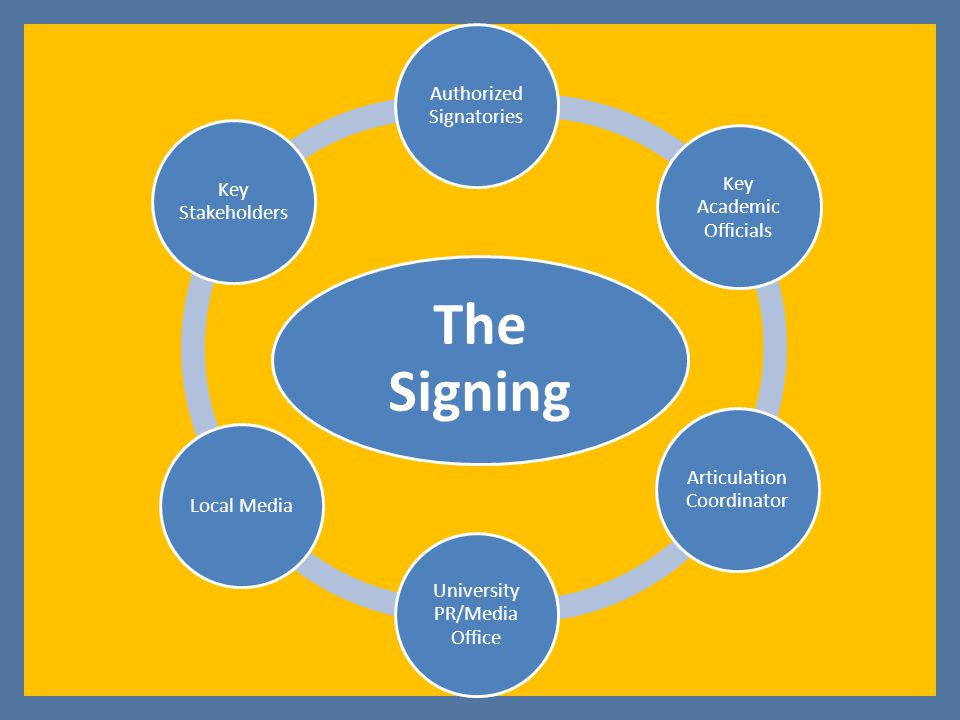 The Signing Authorized Signatories Key Academic Officials Articulation Coordinator University PR/Media Office Local Media Key Stakeholders